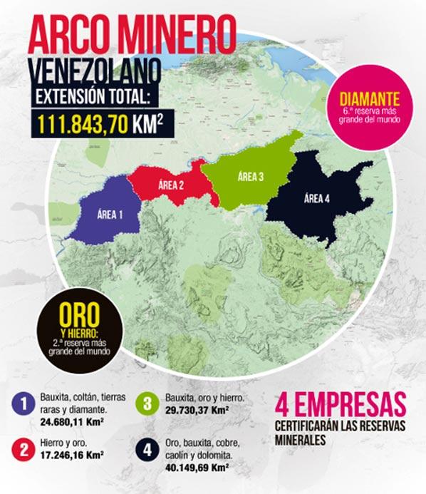venezuela15razonesarcominerodelorinoco2